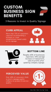 benefits of custom signs infographic